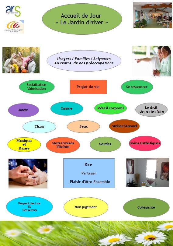 Auxiliaire de vie sociale for Auxiliaire de vie en maison de retraite